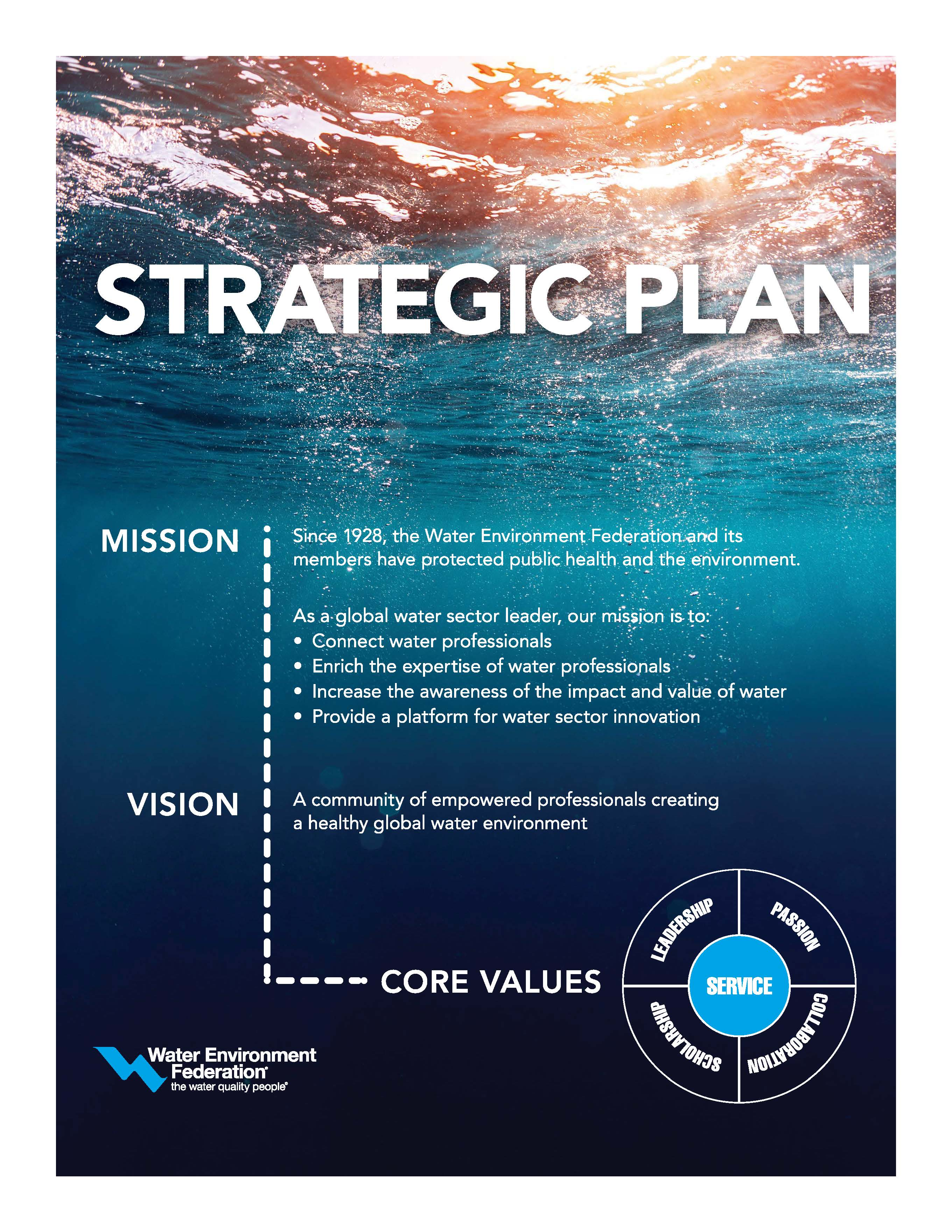 WEF Strategic Plan